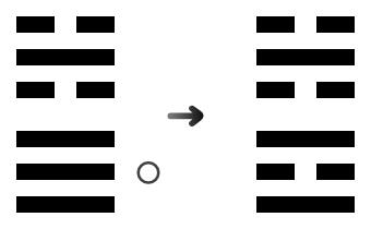 水天需の二爻変、水火既済に之く