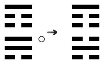 18c 山風蠱の三爻変、山水蒙に之く