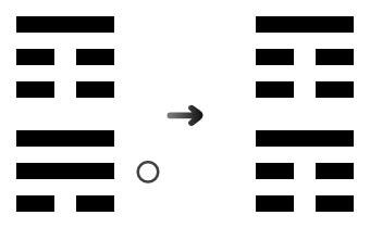 18b 山風蠱の二爻変、艮為山に之く