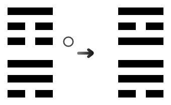 18d 山風蠱の四爻変、火風鼎に之く